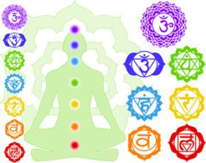 Bedeutung der Chakras