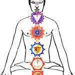 Chakra Darstellung, Chakra Position, Chakra Meditation, Farben, Chakra Reinigung, Chakra Farben