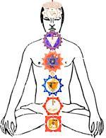 Eigenschaften der Chakras